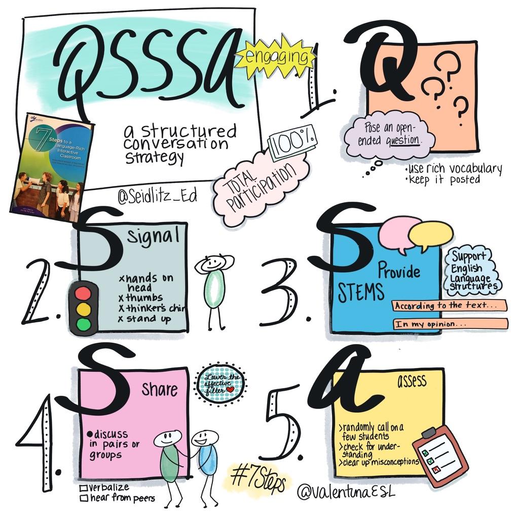 QSSSA: More than Turn & Talk – Seidlitz Education