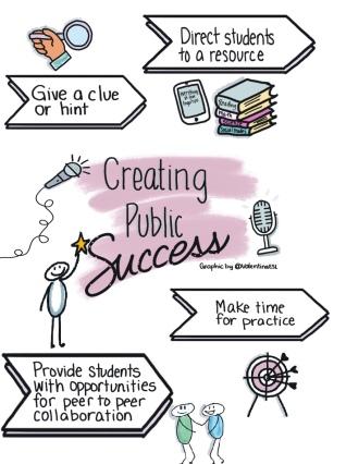 Public_Success_