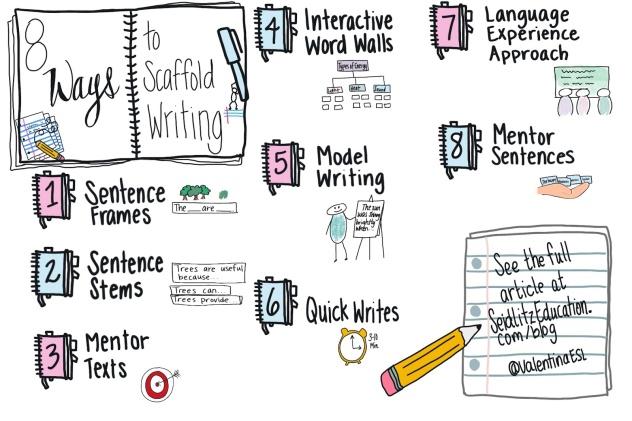Scaffolding Writing 2