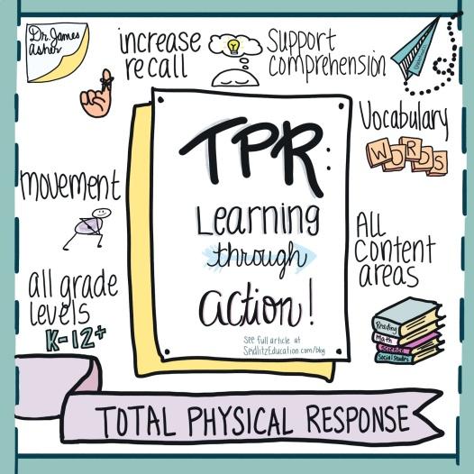 TPR 2