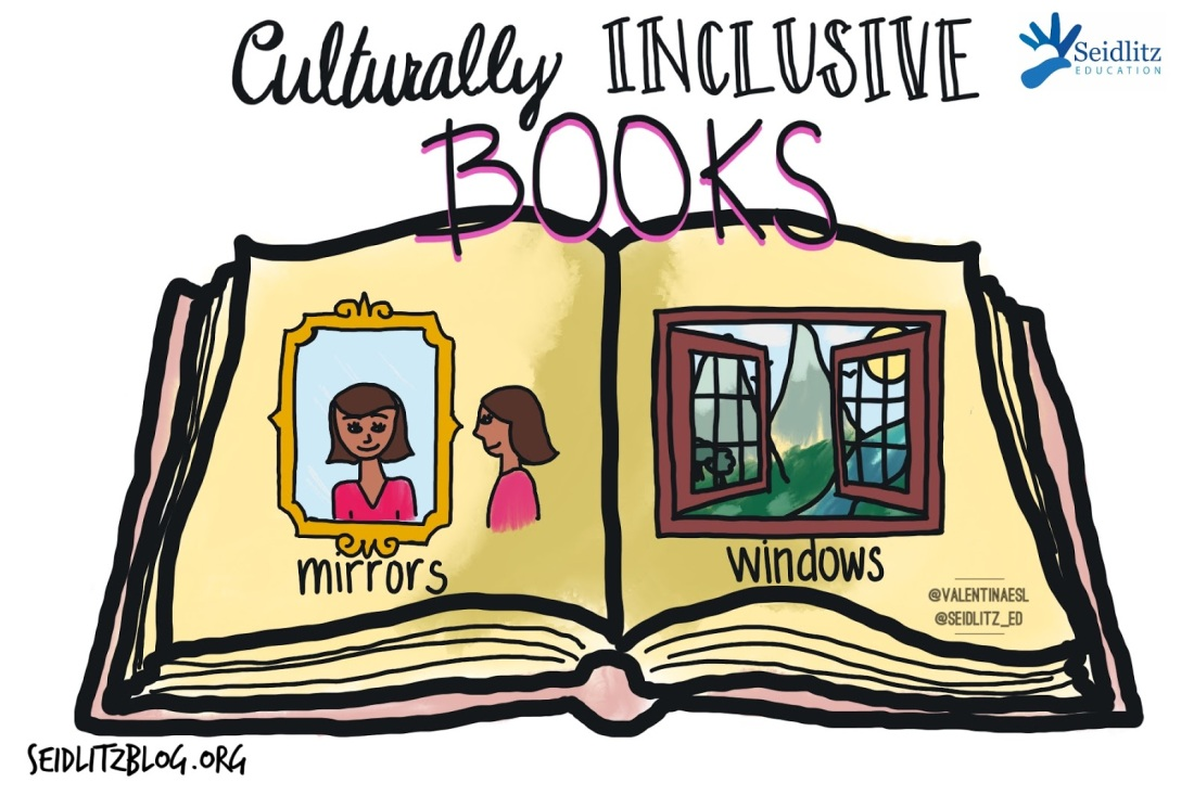 Culturally_Inclusive_Books