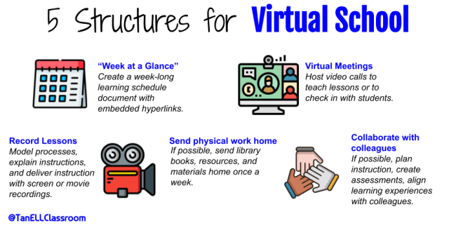 5-structures-for-virtual-school-1